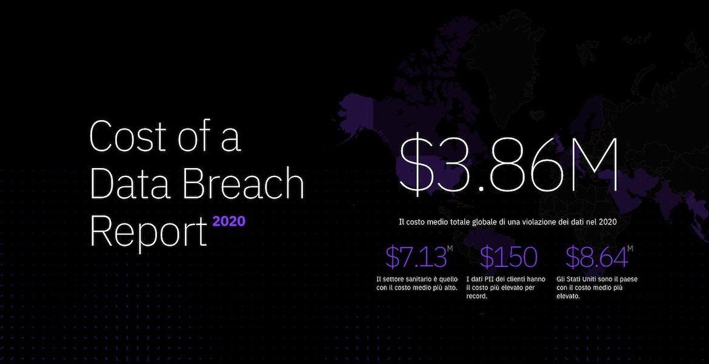 Cyber Security: sei sicuro di darle il giusto peso?