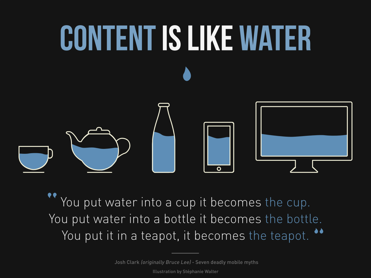 Content is like water - responsive