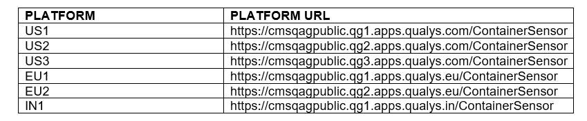 Qualys-platform-url